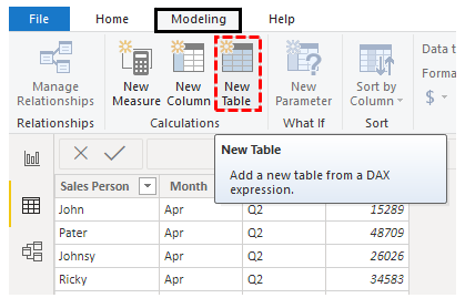 Power BI Aggregate -New Table
