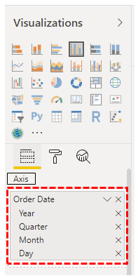 Axis - Order Date