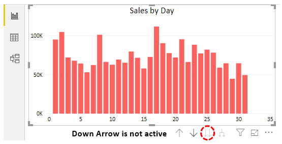 Power BI Drill Down - Down Arrow not Active