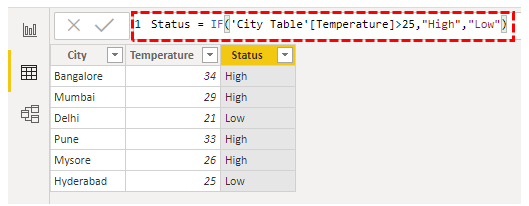 Power BI IF - IF Result