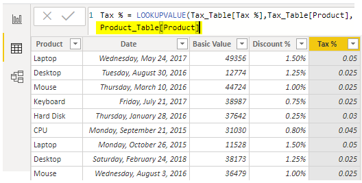 Tax- Product