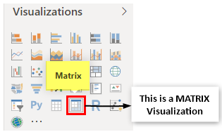 Power BI Matrix 1