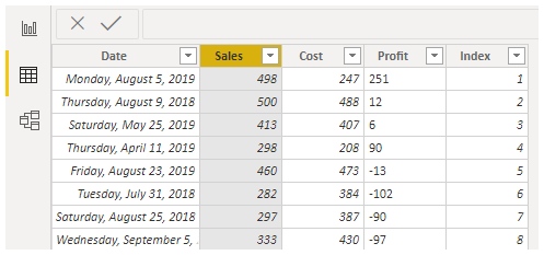 Power BI Query (Transformed Data)
