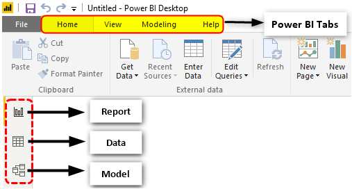 Power BI Tab
