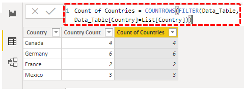Power bi countif (Count of Countries total)
