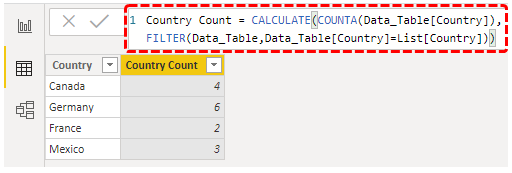 Power bi countif (Country Count)