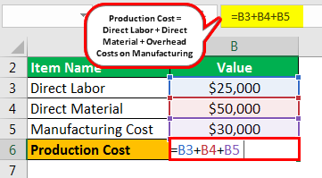 Production Cost Formula Example 1.1