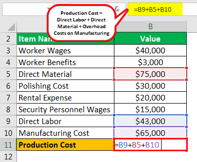 Production Cost Formula Example 2.3
