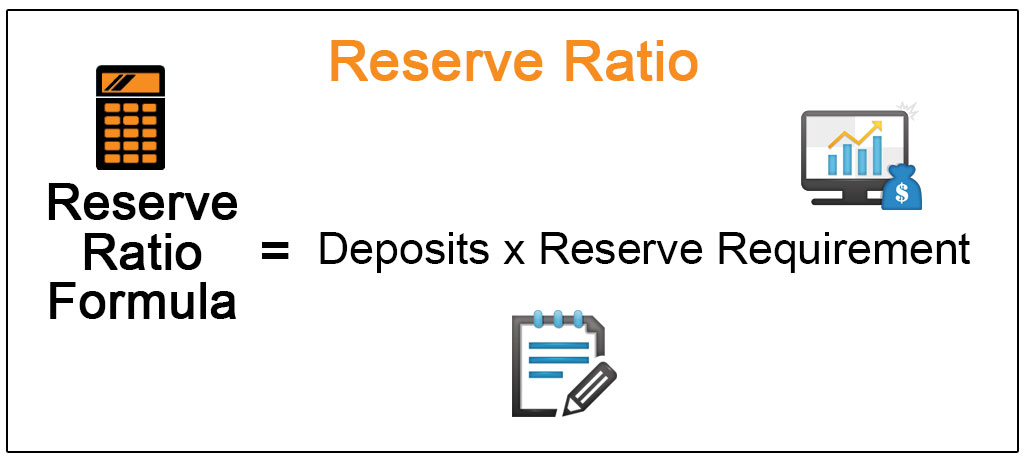Reserve Ratio