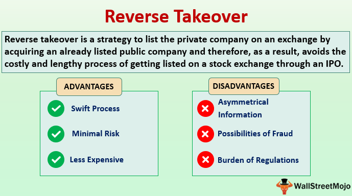 Ovepricing an ipo disadvantage