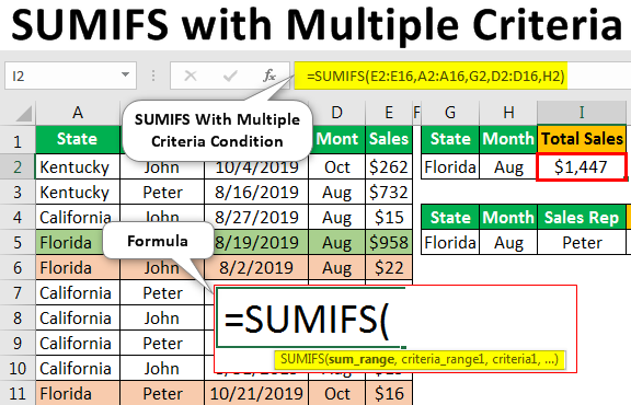 SUMIFS-With-Multiple-Criteria