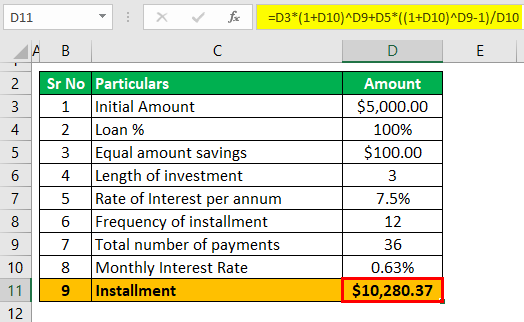 Savings Calculator Example 1