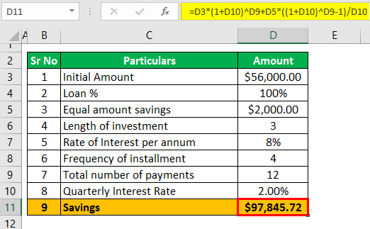 Savings Calculator Example 2 (Result)