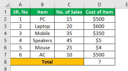 Ctrl Shift Enter in Excel Example 1