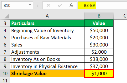 Shrinkage Formula Example 3.4