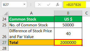 Stockholders Equity Statement Example 1.3