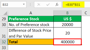 Stockholder's Equity Statement Example 1.4