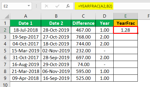 Subtract Date in Excel Example 1.12