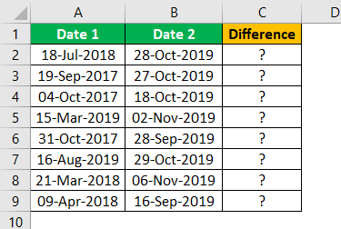 Subtract Date in Excel Example 1