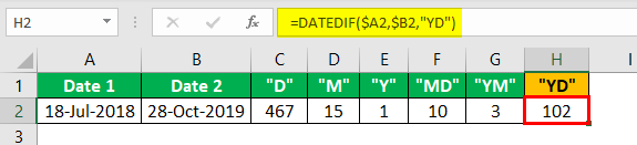 Subtract Date in Excel Example 2.5