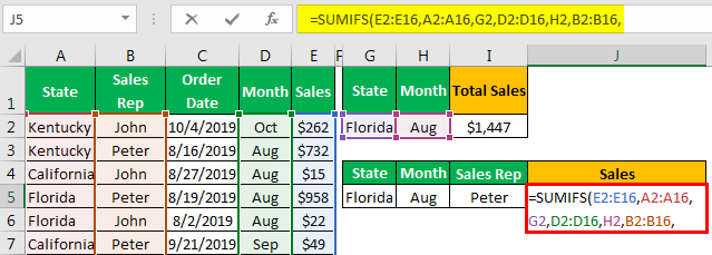Sumifs with Multiple Criteria - Example 2.2