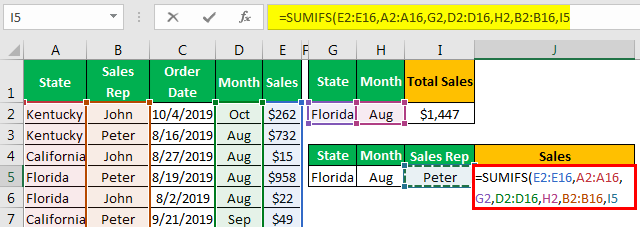Sumifs with Multiple Criteria - Example 2.3