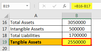 Example 2.3 - Tangible Assets