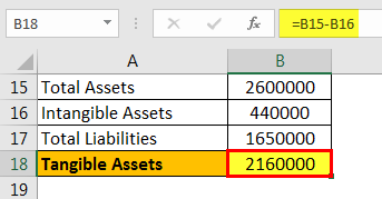 Example 3.3 - Tangible Assets