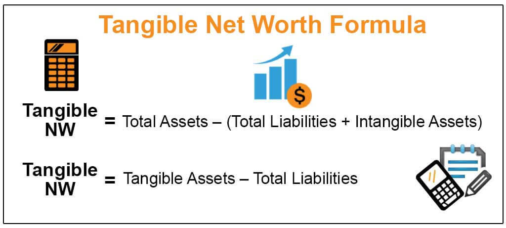 Tangible Net worth Formula