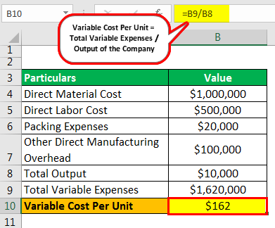 Variable Cost Per Unit Example 1.1
