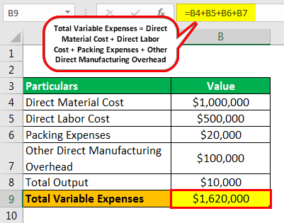 Variable Cost Per Unit Example 1
