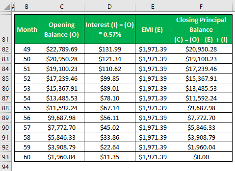Adjustable rate mortgage calculator Example 1-6