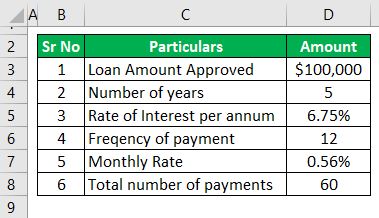 Adjustable rate mortgage calculator Example 1