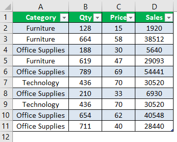Table header Example 2-1