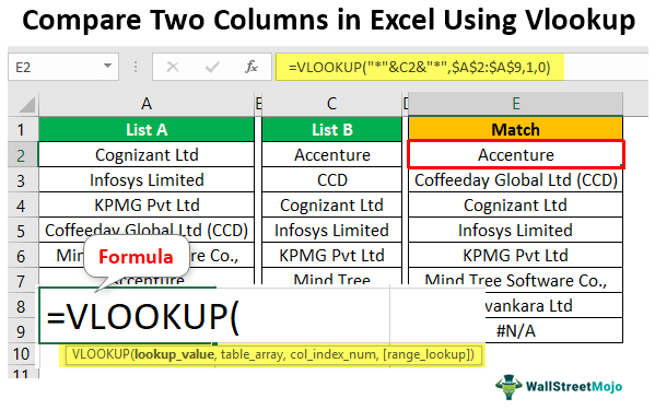 Compare-Two-Columns-in-Excel-Using-Vlookup-1.png