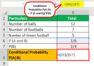 Conditional Probability Formula Example 1.1