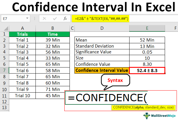 Confidence-Interval-In-Excel