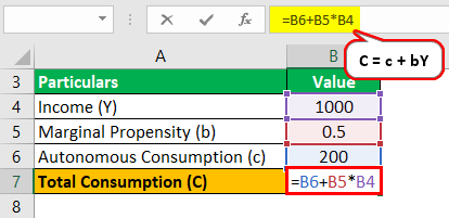 Consumption Function Example 1-1