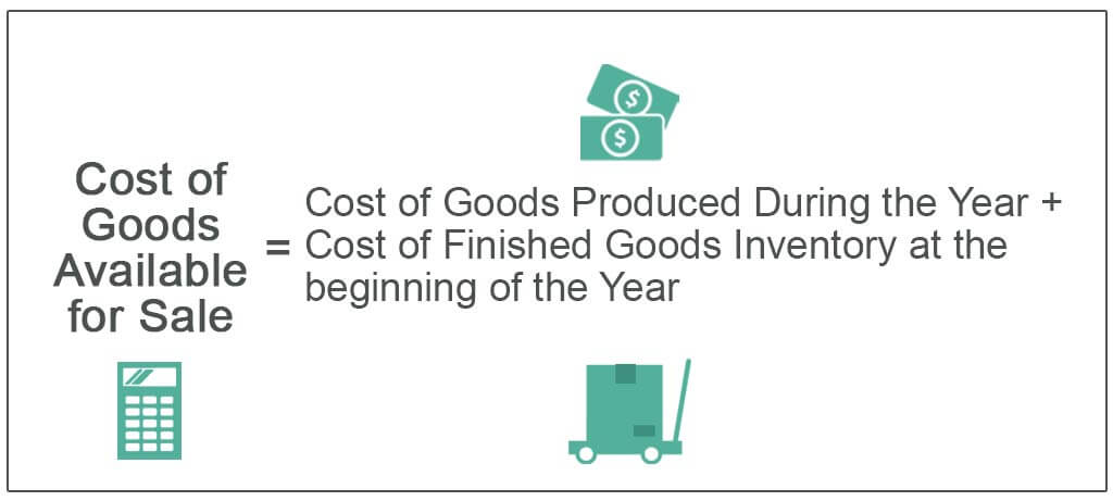 Cost-of-Goods-Available-for-Sale