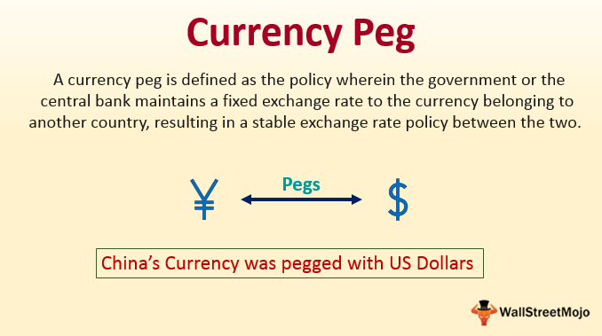 Currency-Peg