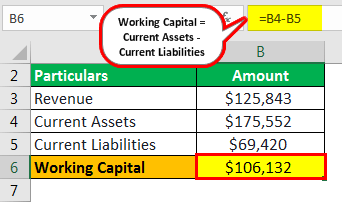 Days Working Capital Example 1.1