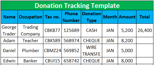 Donation Tracking Excel Template