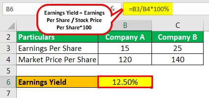 Earnings Yield Example 1.1
