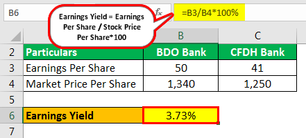 Earnings Yield Example 2.1