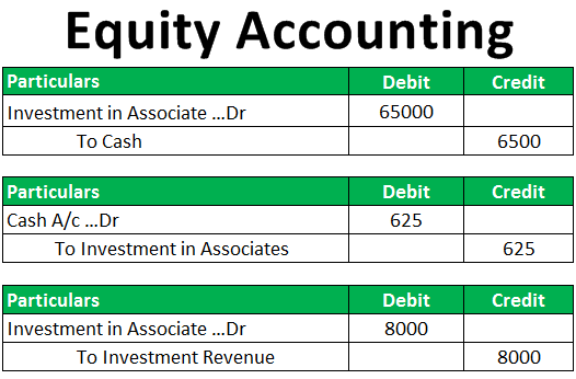 Equity Accounting