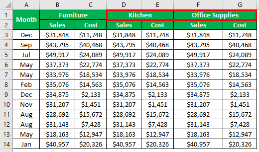 Excel Shortcut for Merge and Center Example 1.4