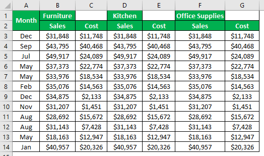 Excel Shortcut for Merge and Center Example 1