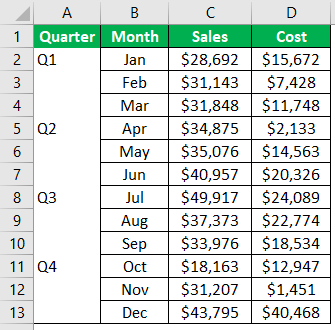 Excel Shortcut for Merge and Center Example 2.0