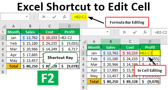 Excel Shortcut to Edit Cell