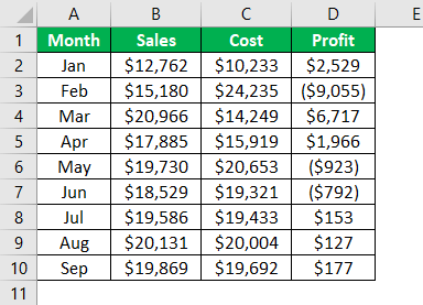 Excel Shortcut to Select Row Example 1